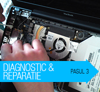 Diagnostic si Reparatie Laptop
